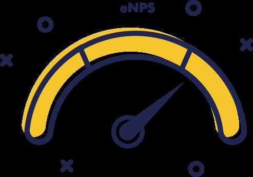 eNPS calculation